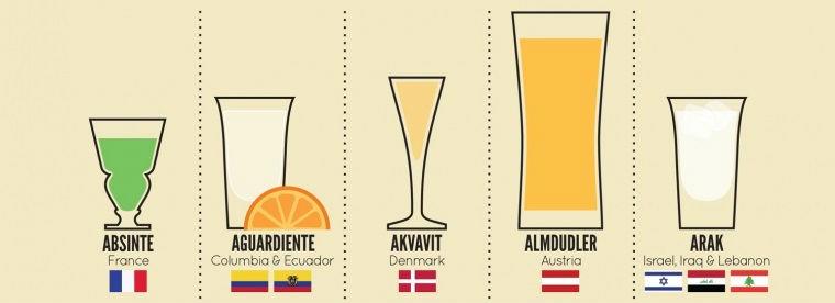 Bebidas 1