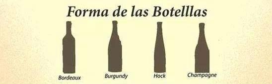 forma de las botellas