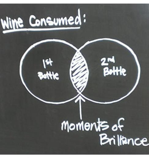 Momentos de brillantez entre la primera y la segunda botella de vino