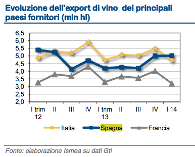 informe vino 1