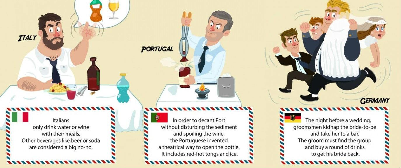 Las 25 costumbres más extrañas del mundo a la hora de beber