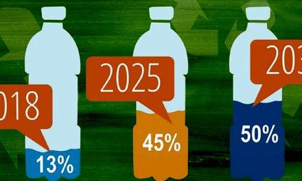 PepsiCo anuncia su objetivo de alcanzar el 50% de plástico reciclado (rPET) en sus botellas en 2030 en la Unión Europea