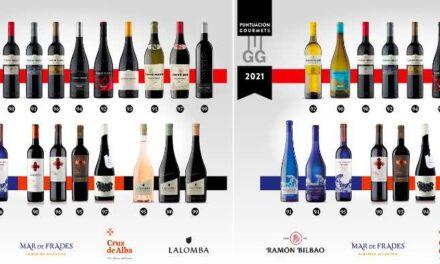Los proyectos vitivinícolas de Zamora Company reciben el respaldo de la crítica