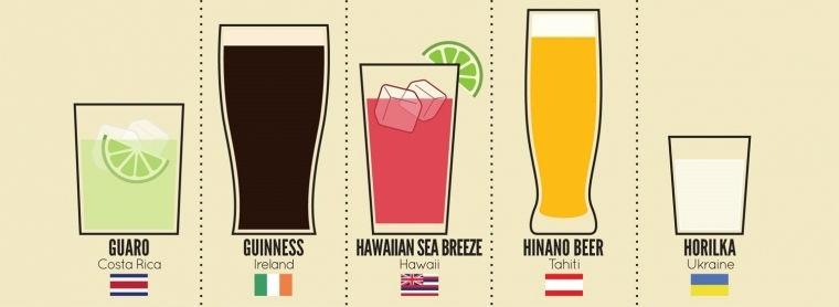 La vuelta al mundo… en 75 bebidas6