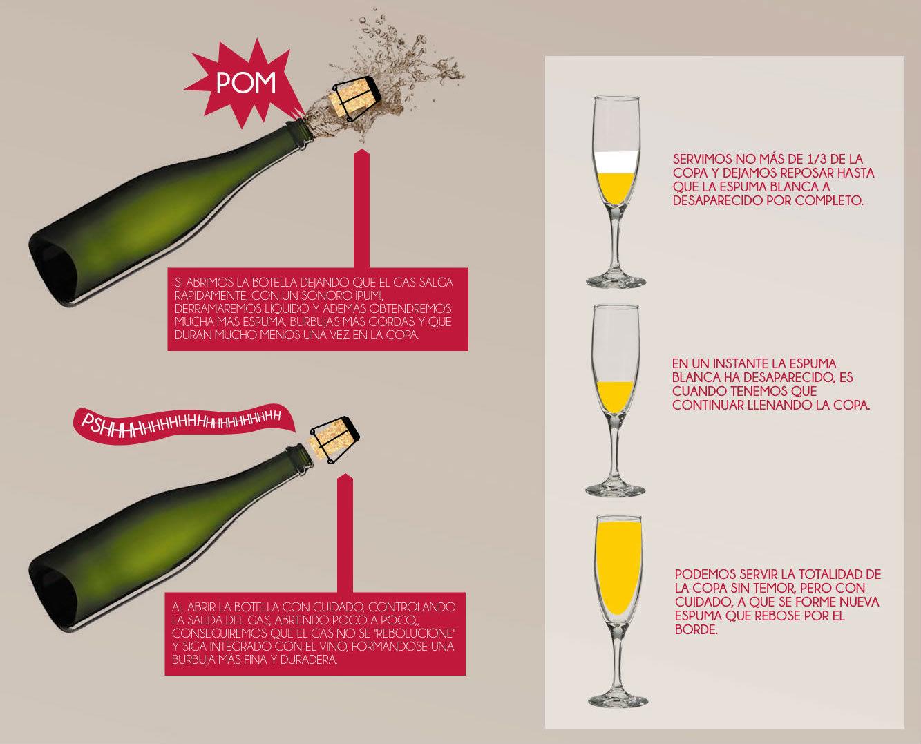 Consejos para servir el vino espumoso_3