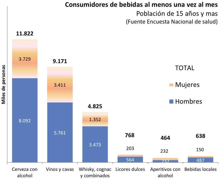 Encuesta_Nacional_de_Salud_1