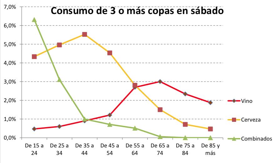 Encuesta_Nacional_de_Salud_4