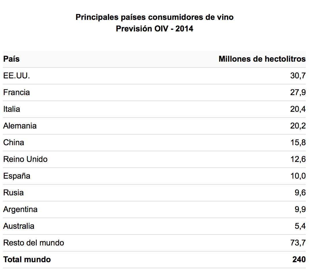 consumo_vinoEspaña1