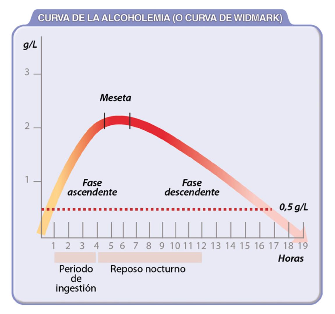 alcohol_DGT_4