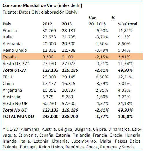 consumomundial_vino2