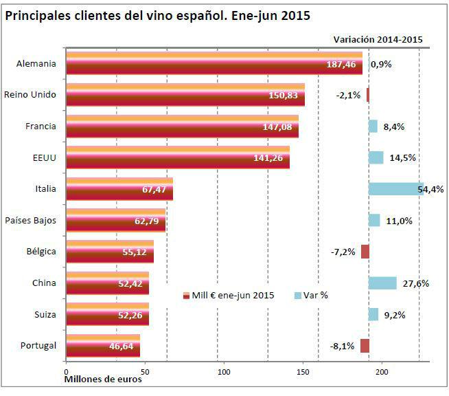 vino_exportado_2