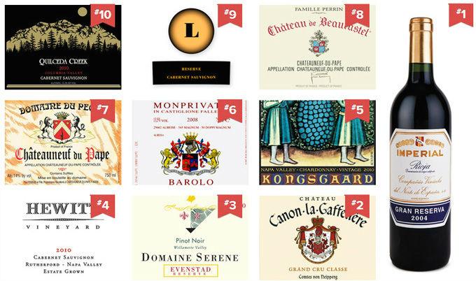Lista de los mejores Vinos del Mundo 2013, por Wine Spectator