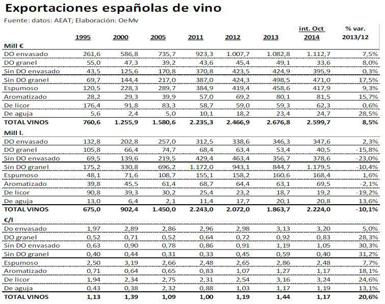 vino_exportacion2